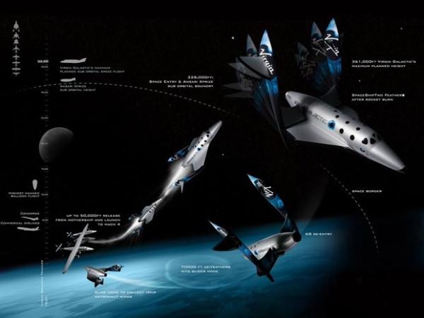 spaceship-two_large