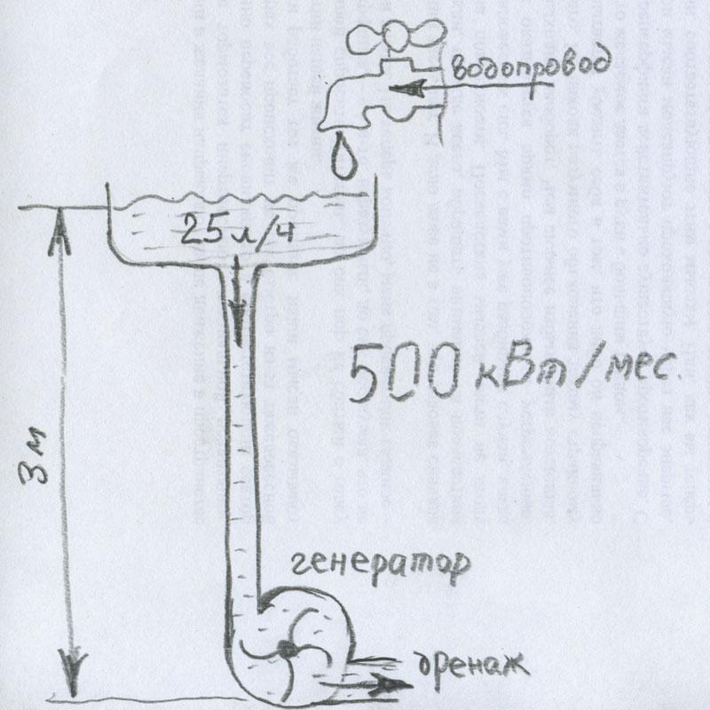электричество из водопровода