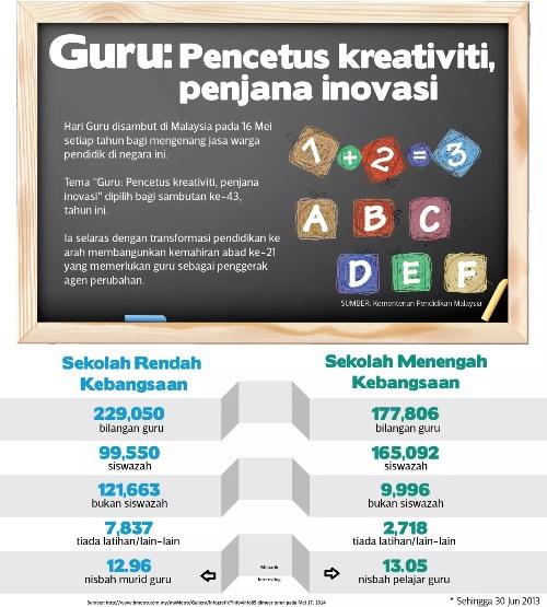 info_guru_2014