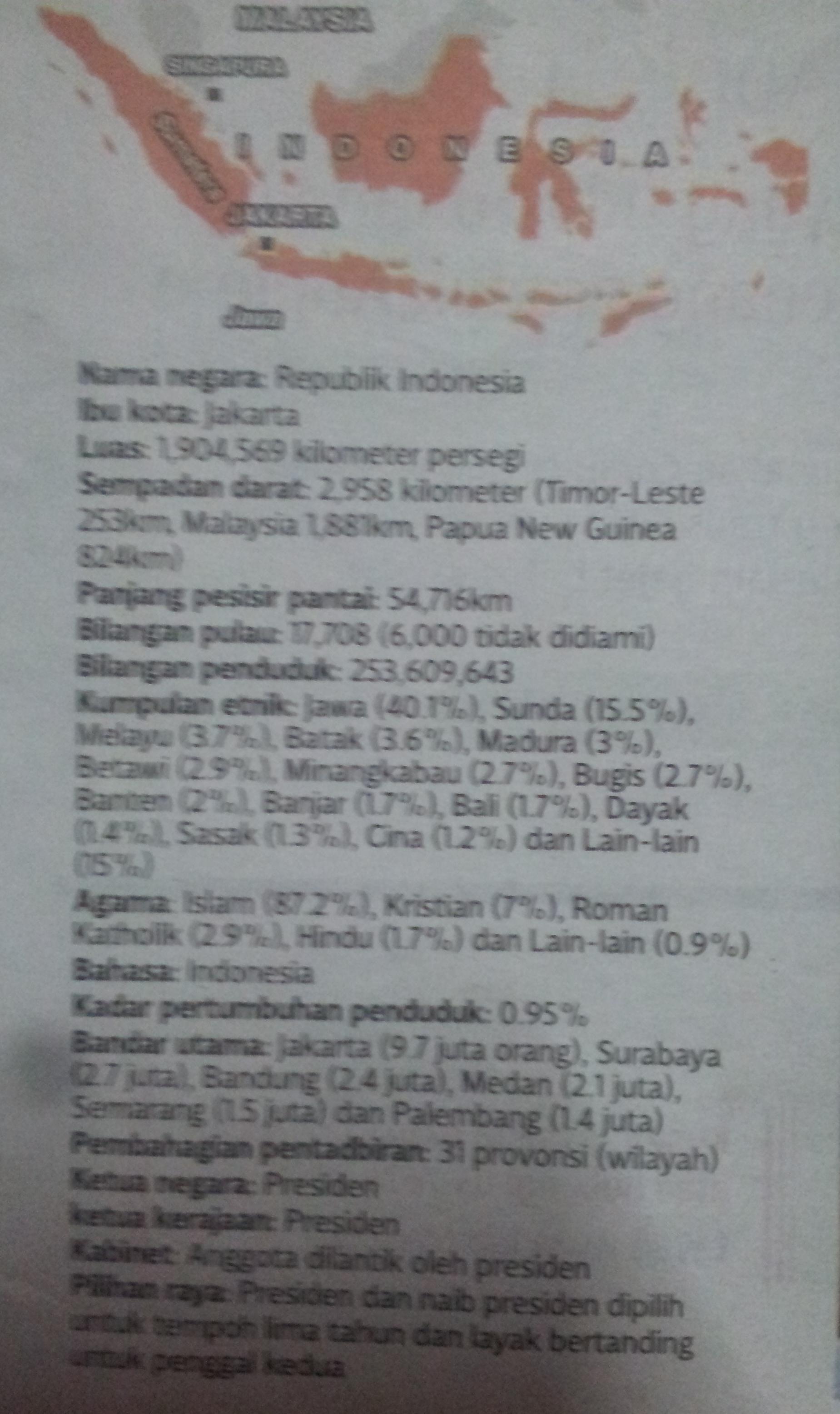 Indon Fakta