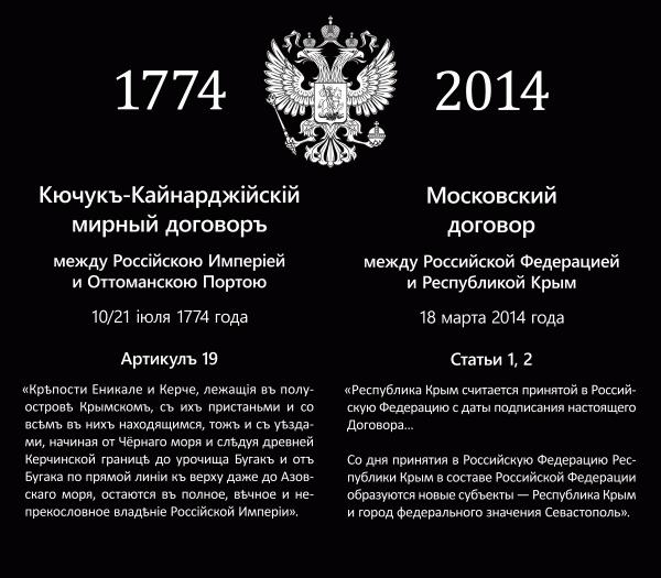 2014 Доска в честь присоединения Крыма и Керчи к России