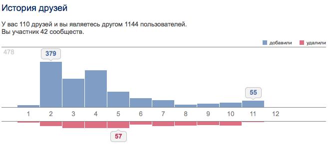 Screen Shot 2013-11-10 at 14.16.00