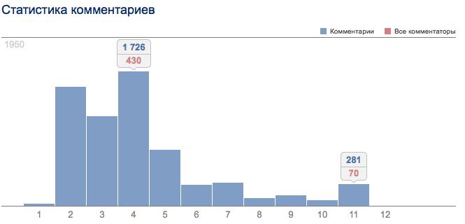 Screen Shot 2013-11-10 at 14.16.31