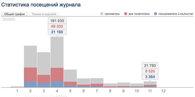 Screen Shot 2013-11-10 at 14.17.22