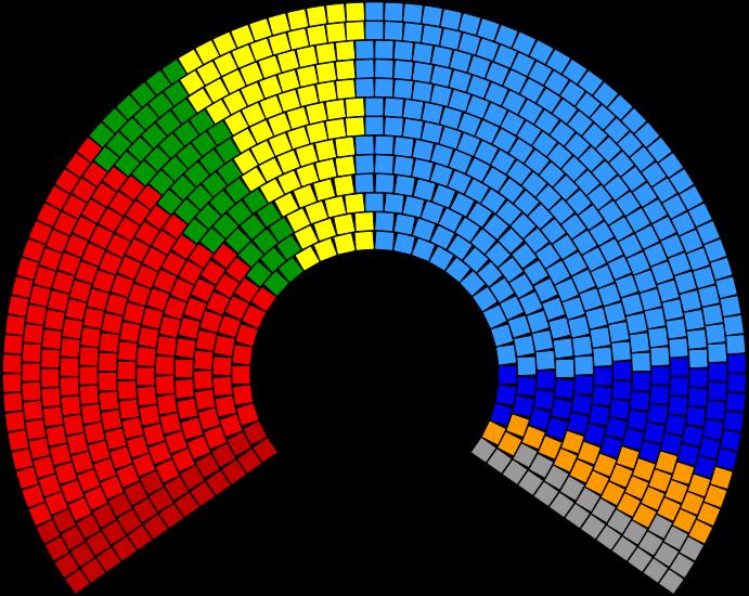 691px-2009_European_Parliament_Composition.svg