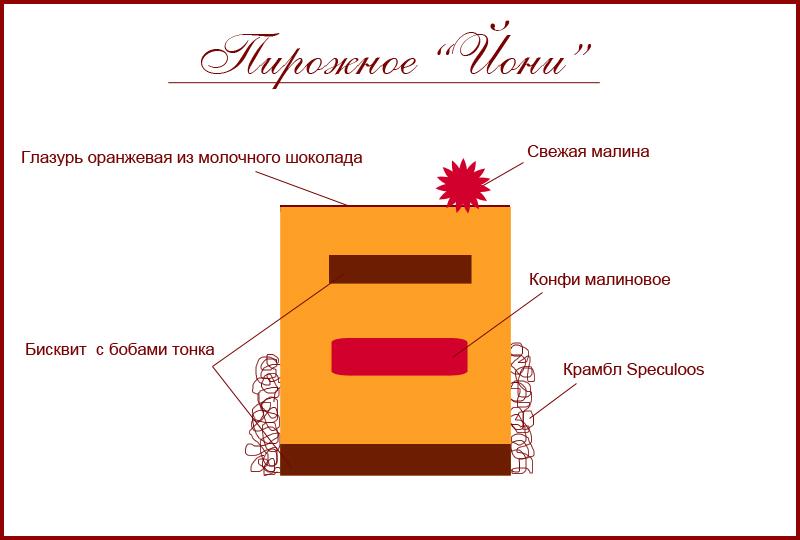 торт вишня боб тонка рецепт