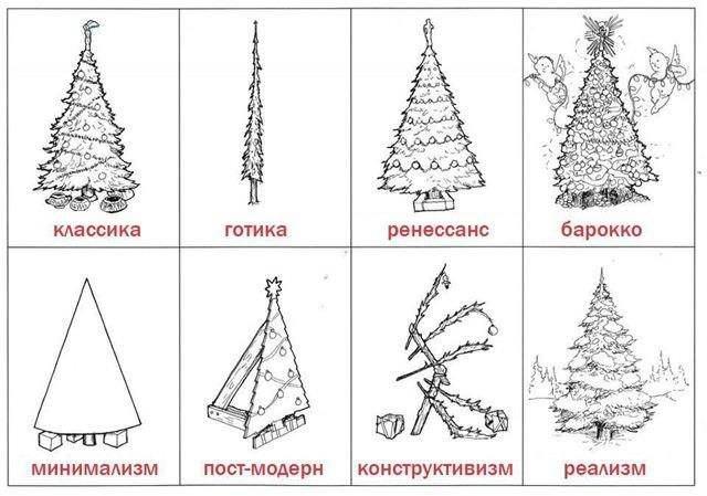 елка-новый-год-юмор-Искусство-518769