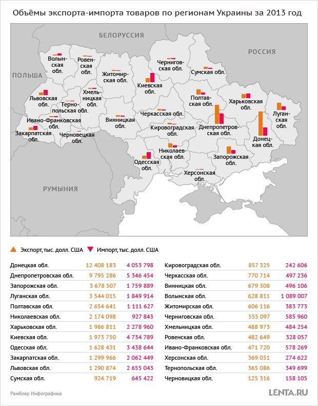 jWb1mqssxLE.jpg - Экспорт импорт по регионам