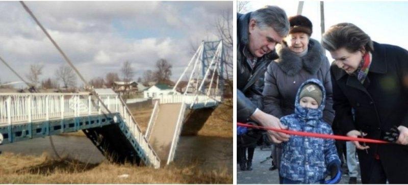 мост-терешкова