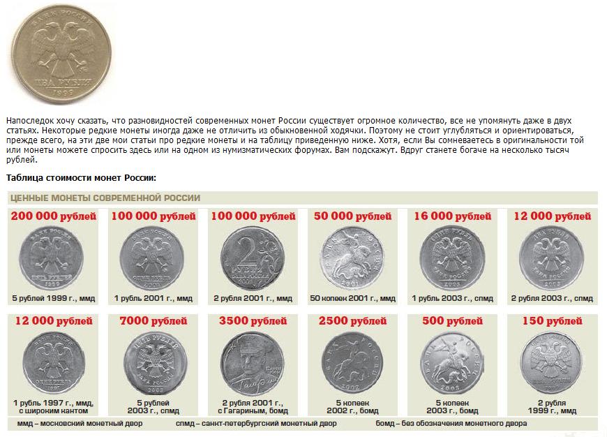 домашнему какие монеты сейчас ценятся таблица фото место отдыха, где
