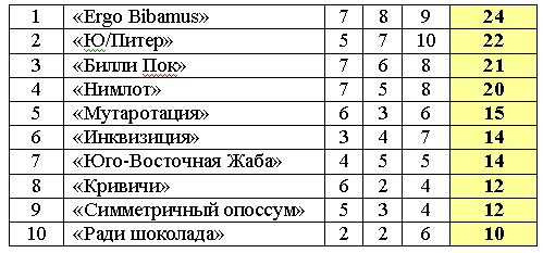 Безимени-1