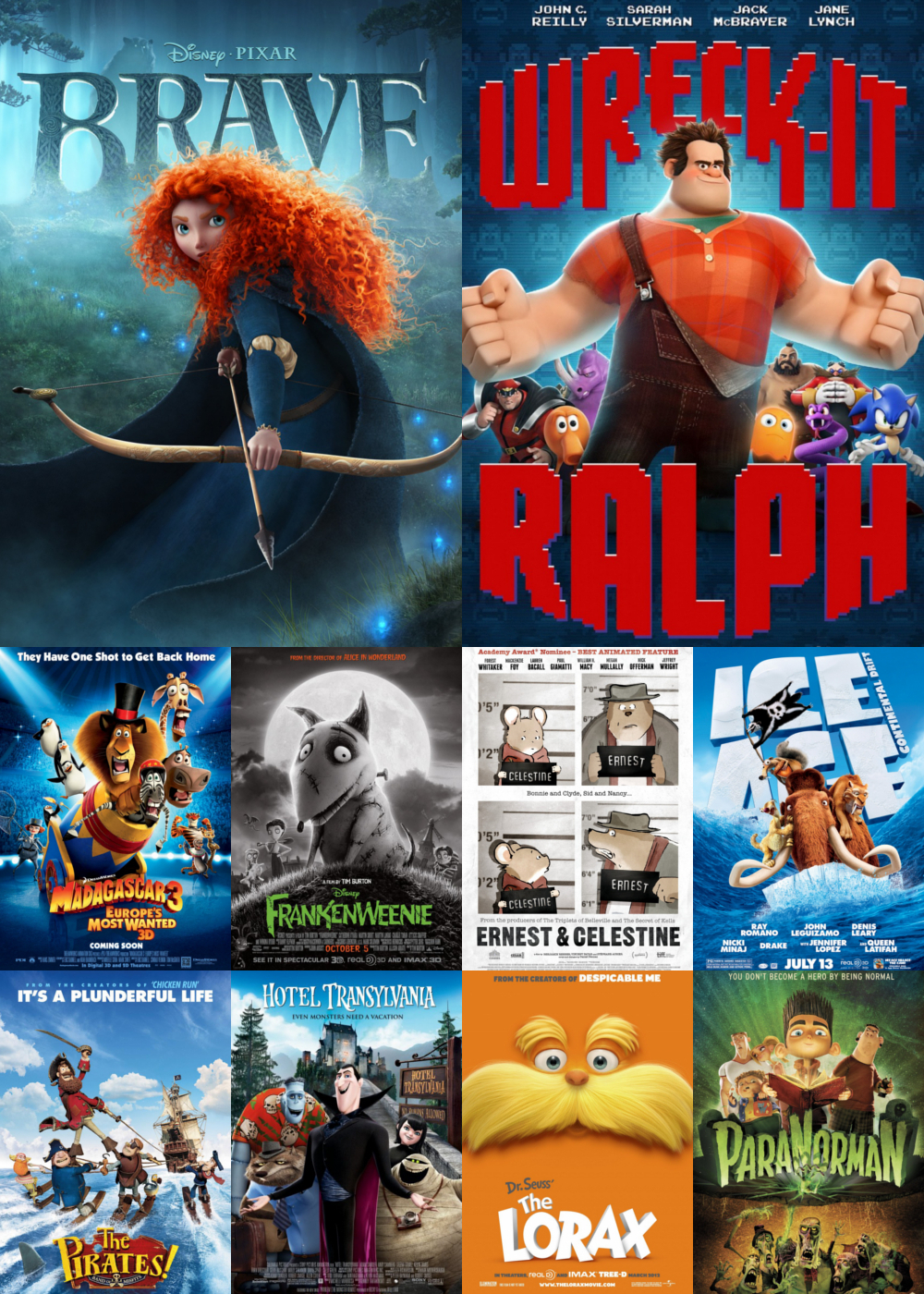 Top Animation Movies 2012