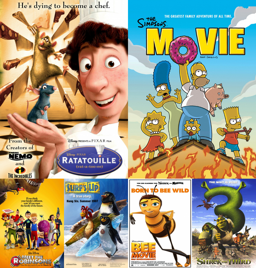 Top Animation Movies 2007