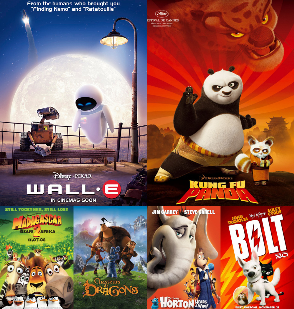 Top Animation Movies 2008