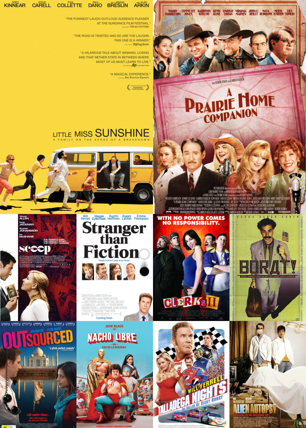 Top 10 Comedy Movies 2006