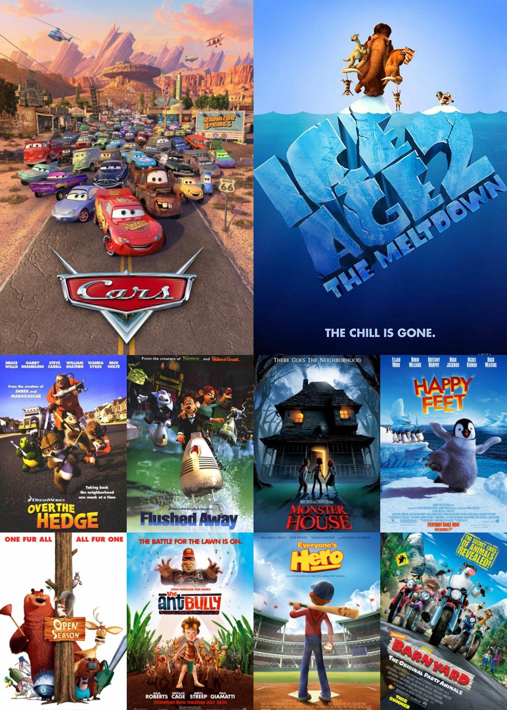 Top Animation Movies 2006