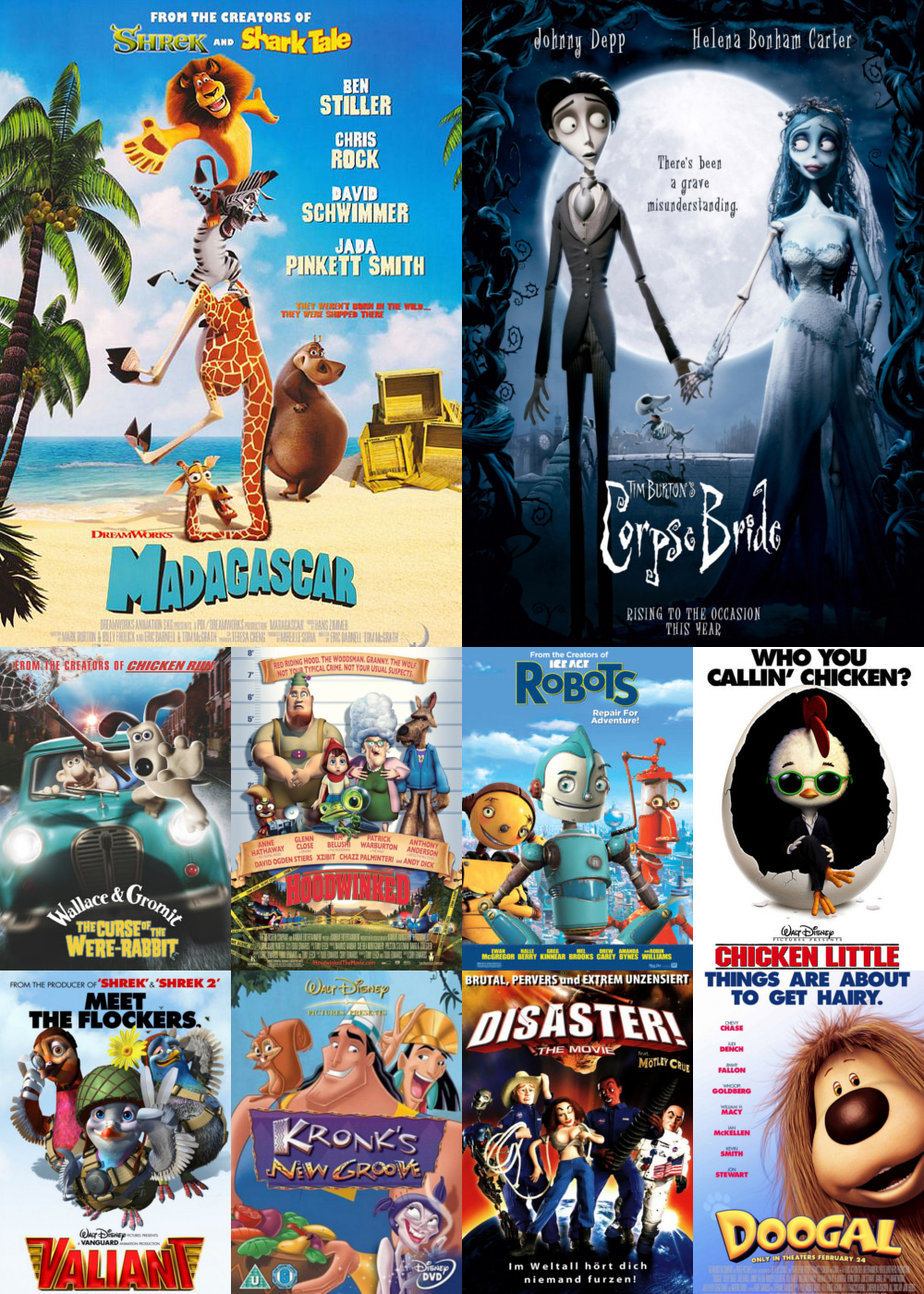 Top Animation Movies 2005