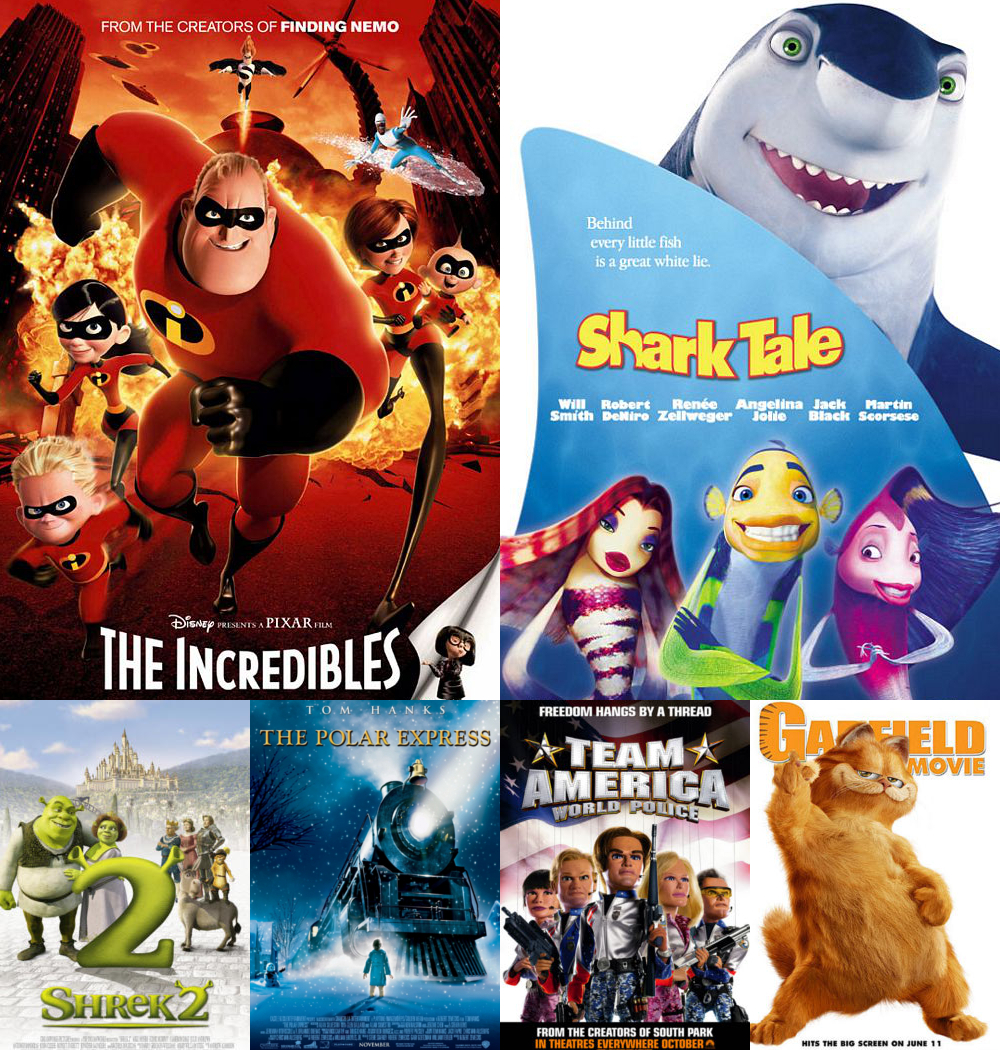 Top Animation Movies 2004