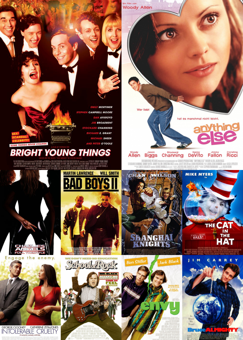 Top 11-20 Comedy Movies 2003
