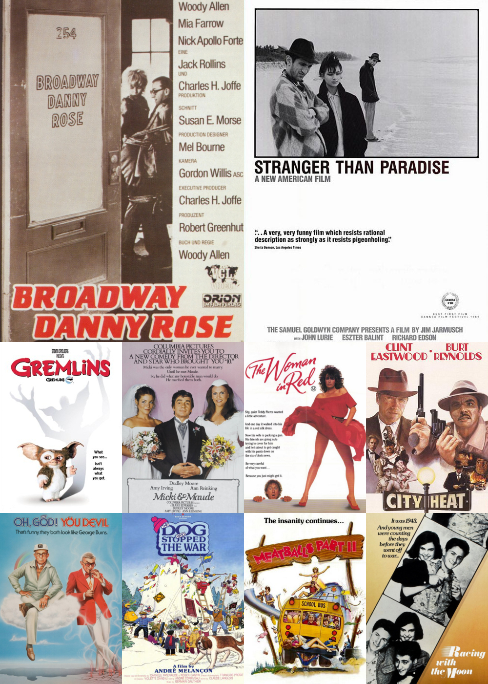 Top 11-20 Comedy Movies 1984