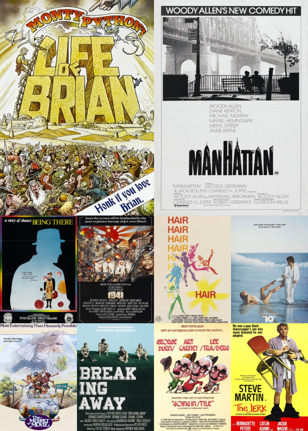 Top 1-10 Comedy Movies 1979