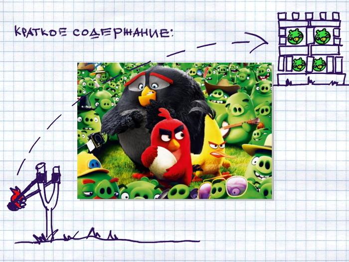 Angry Birds в кино / Angry Birds