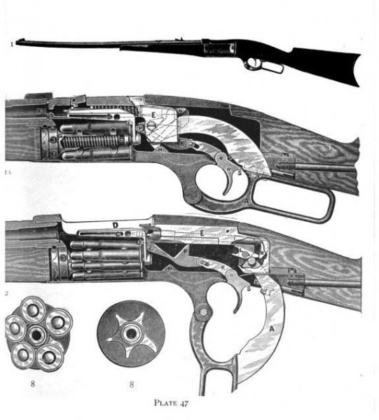 savage 1899  Diagram