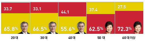 2012-south-korea-presidential3