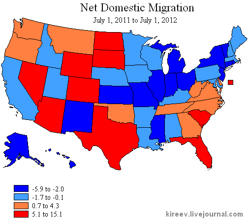 US-population-change-domestic-migration
