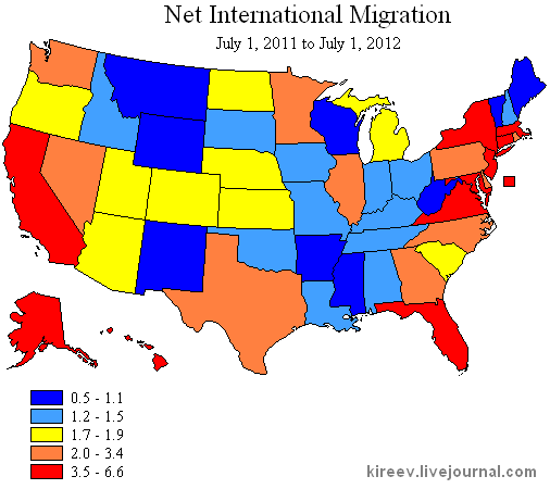 US-population-change-international-migration