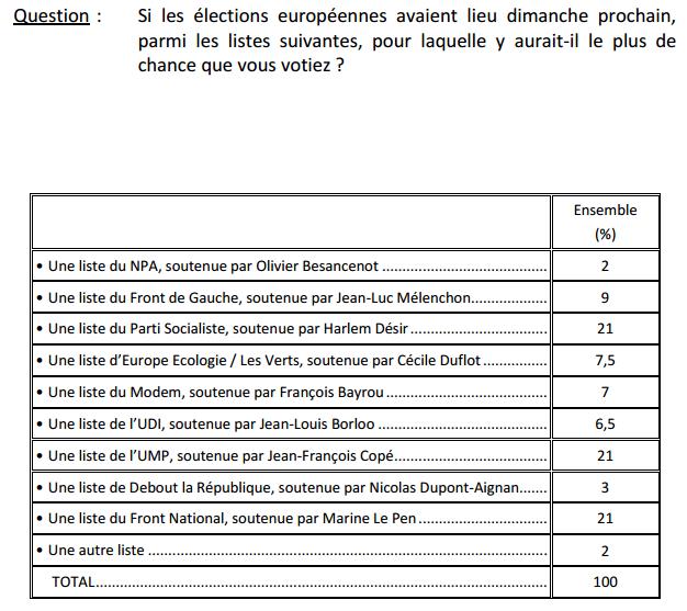france-poll
