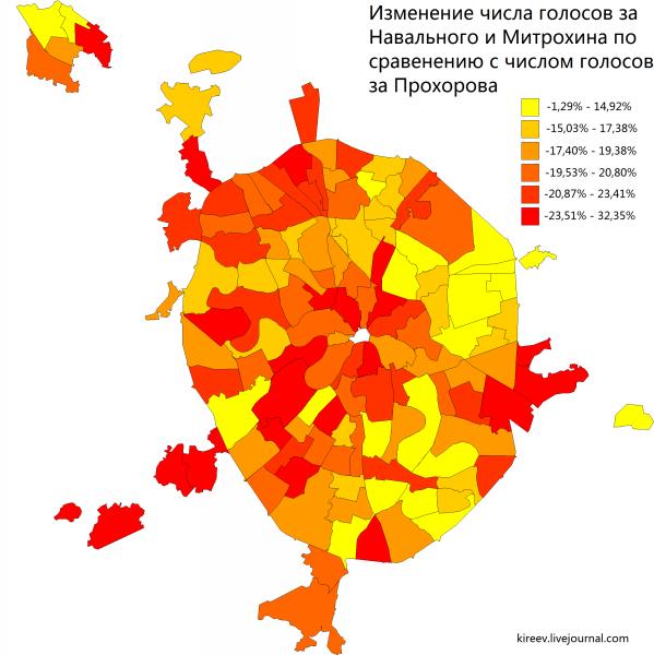 2013-moscow-navalny-mitrohin-prohorov