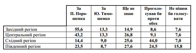 poroshenko-timoshenko2