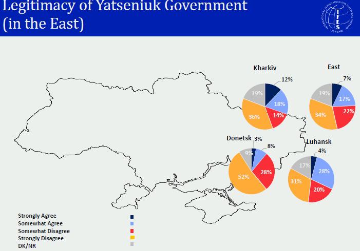 Опрос IFES на Украине ifes4
