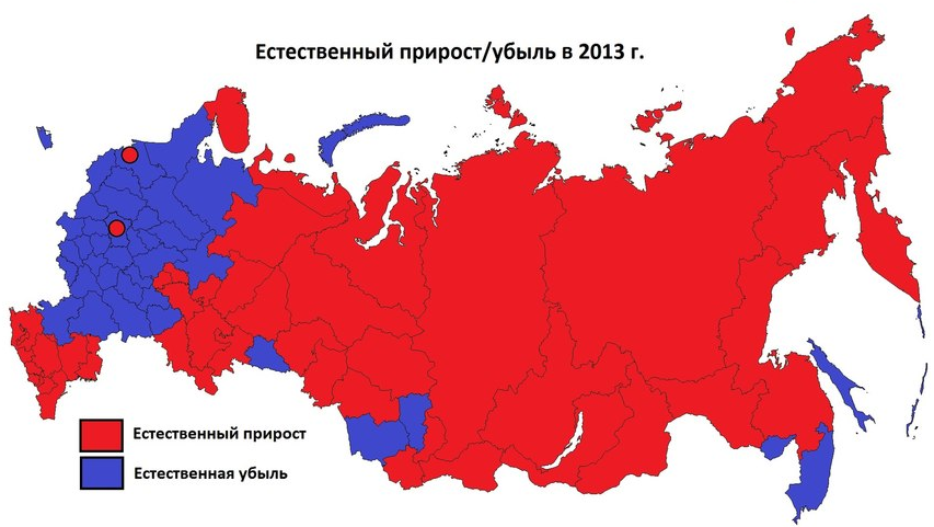 russia-natural-growth