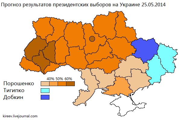 2014-ukraine-forecast