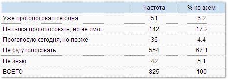 donbass2
