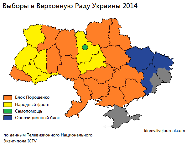 2014-ukraine-legislative-exit-poll