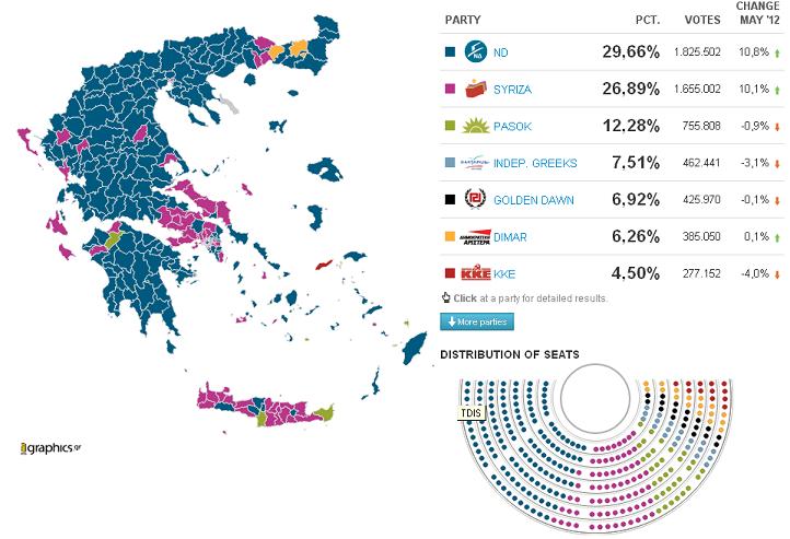 2012-greece-second