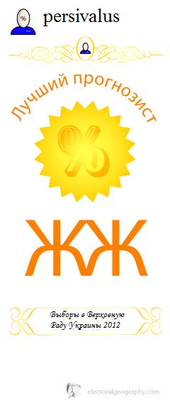 Итоги конкурс прогнозов результатов выборов в Верховную Раду Украины 2012 totalizator-best-2012