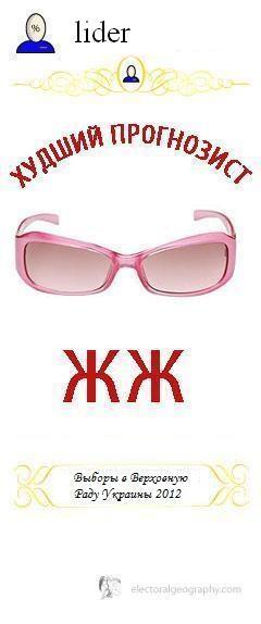 Итоги конкурс прогнозов результатов выборов в Верховную Раду Украины 2012 97063_original