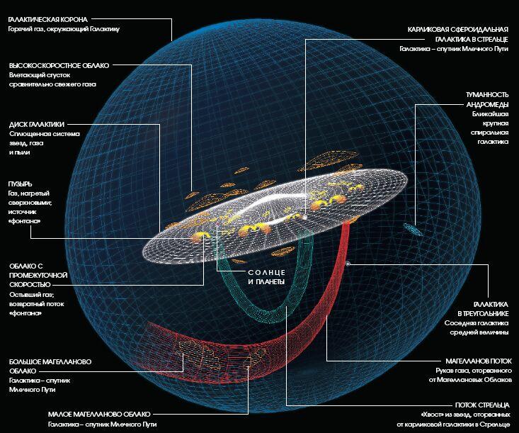 Телескоп Gaia помог отыскать следы древних слияний Млечного пути Млечного, звезд, галактик, этого, могут, скорее, всего, симметрии, Порой, которые, многие, звезды, галактики, являются, большой, групп, небольших, анализ, долей, содержится