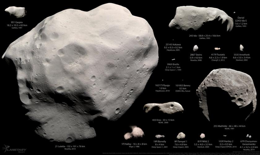 Все астероиды исследованные космическими аппаратами