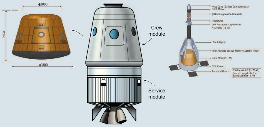 Индия планирует отправить человека в космос в 2022 году