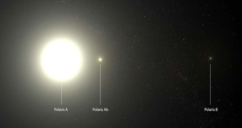 Телескоп Gaia помог уточнить расстояние до Полярной звезды находится, звезда, светил, звезды, системы, Полярной, более, световых, удалена, значит, получить, вычислениям, Согласно, расстоянии, оценку, точную, намного, Альфа, сумела, наблюдений