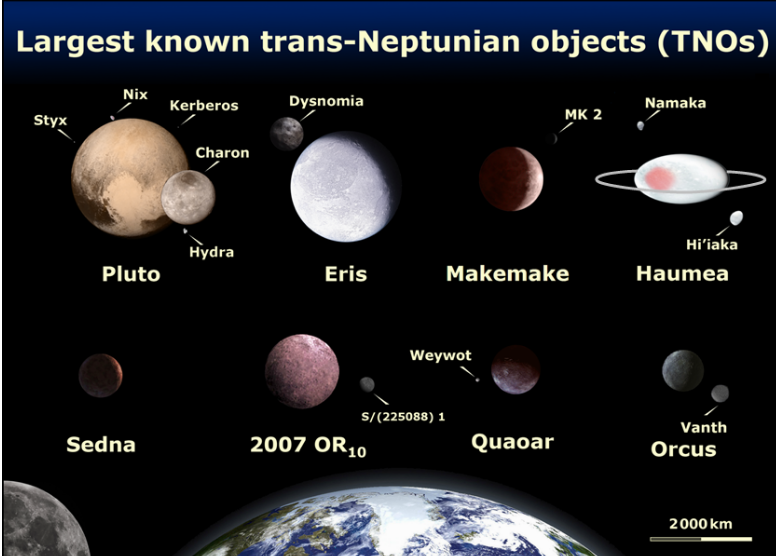 """Scientists have proposed a mission plan for the ice giants and the Kuiper Belt mission, horizons """", systems, span,Kuiper, """"New, apparatus, will, Solar, Uranus, allow, construction, billion, its, dollars, number, researchers, Stern, estimated, budget"""