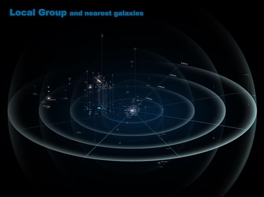 Некоторые спутники Млечного пути являются древнейшими галактиками во Вселенной