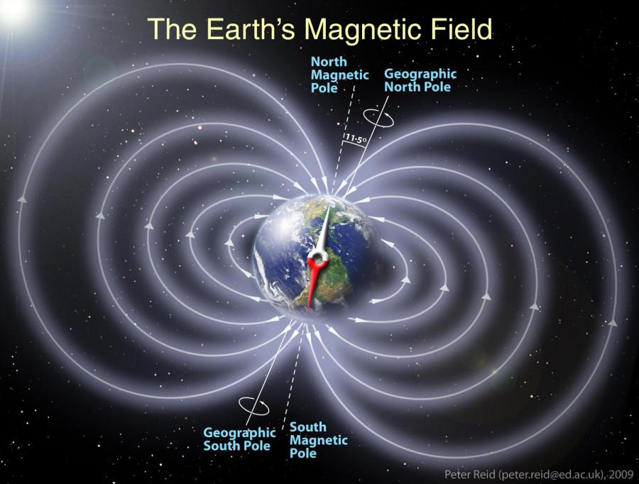 Инверсия магнитного поля Земли требует меньше времени чем считалось