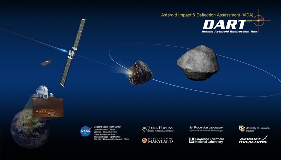 Миссия DART стала на шаг ближе к реализации