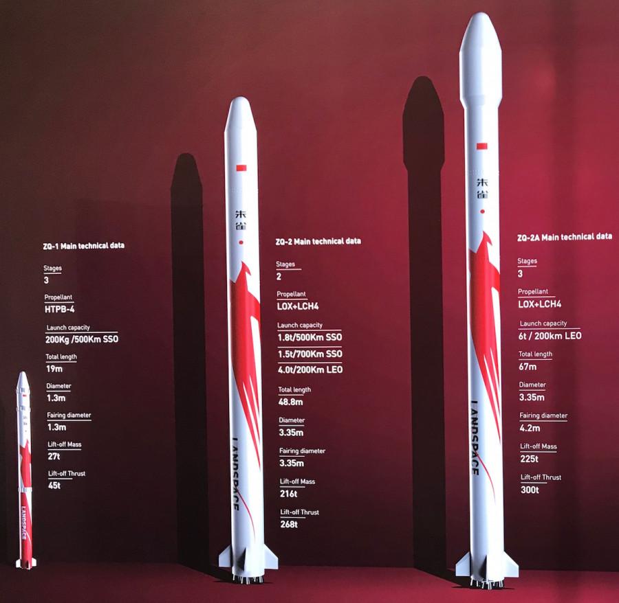 Ракета китайского стартапа Landspace не смогла вывести спутник на орбиту ракеты, орбиту, Landspace, околоземную, малых, носителей, работы, компания, стартапов, ступени, платформы, груза, около, испытание, низкую, первое, запланировано, время, частных, аэрокосмических